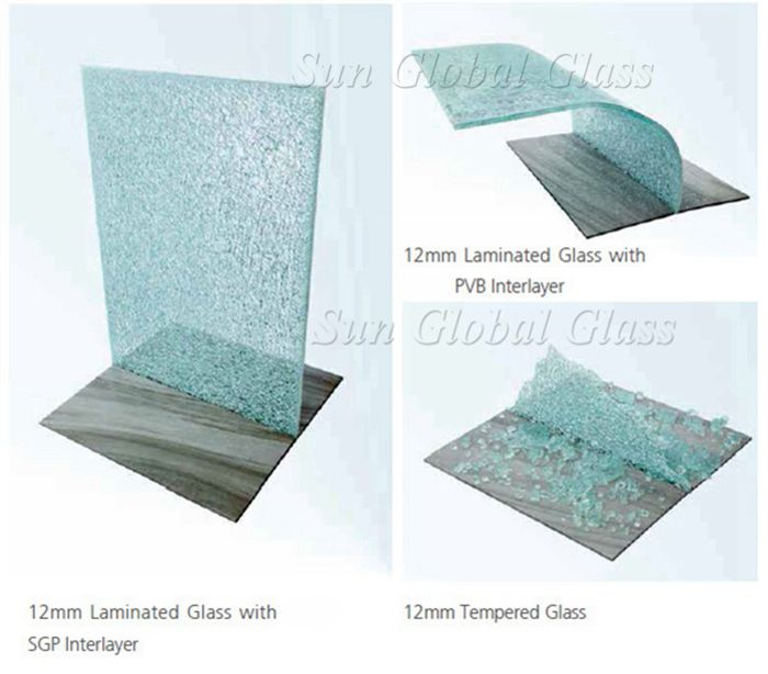 21.52mm SGP laminated safety glass, hurricane resist glass, 10mm low iron tempered+1.52mm sentry laminated+10mm low iron tempered, sentry laminated glass, 10mm+10mm SGP interlayer laminated glass, SGP sandwich glass, laminated glass, 10mm+10mm SGP hurricane proof laminated glass