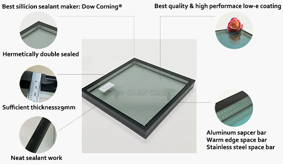 SZG insulated glass details