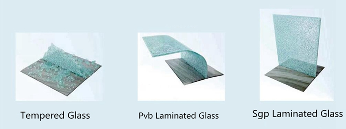 SGP Laminated glass and pvb laminated glass