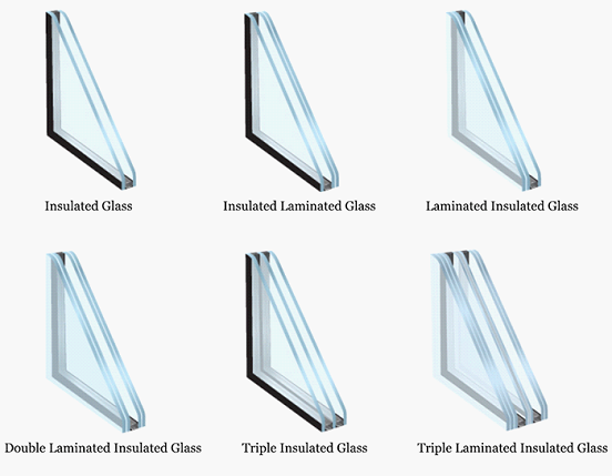 SZG insulated glass type