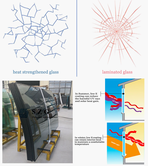 Advantage of SZG Laminated Insulated Glass