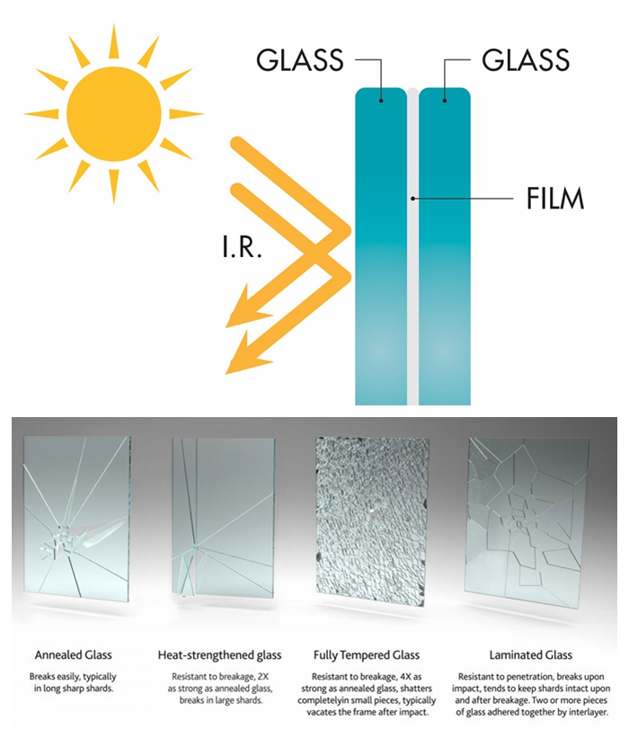 laminated glass roof advantages