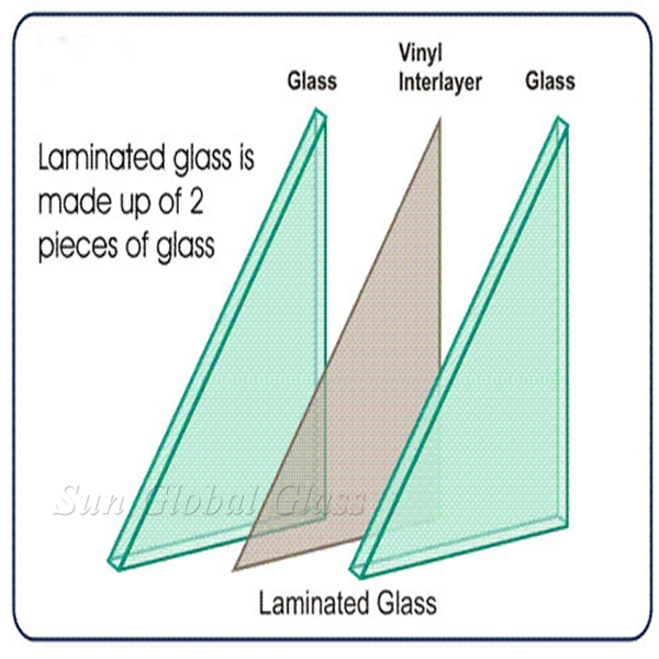 8 76mm Clear Laminated Tempered Glass Supplier 8 76mm Pvb