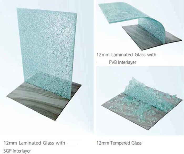 difference between tempered glass,pvb lamianted glass and sgp laminated glass