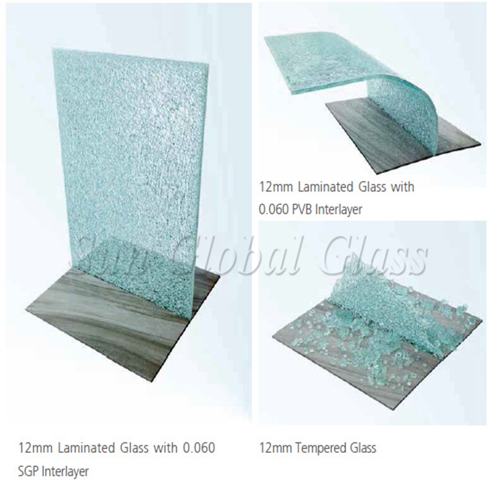 curved SGP glass