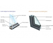 What's The Relationship Between Warm Edge Insulated Glass And Passive Architecture?